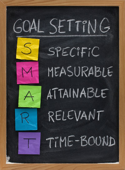 Goal Setting vs. Expectations